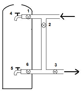 Regeneration Instructions | Aqua Soft Water Systems